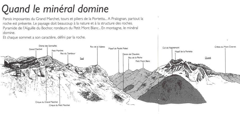 Table d'orientation du Mont Bochor